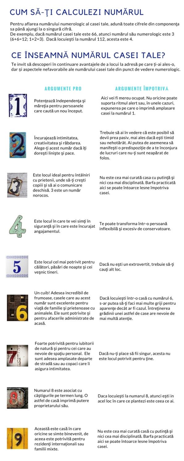 numerologia-1